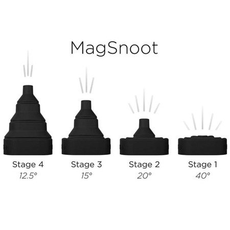 MagMod MagSnoot